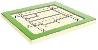 Tyczenie budynku. Metody wytyczania fundamentów domu (metoda z kołkami)