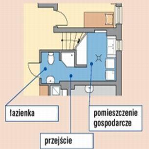 Czy budując według projektu mogę powiększyć dom i inaczej wykończyć elewację